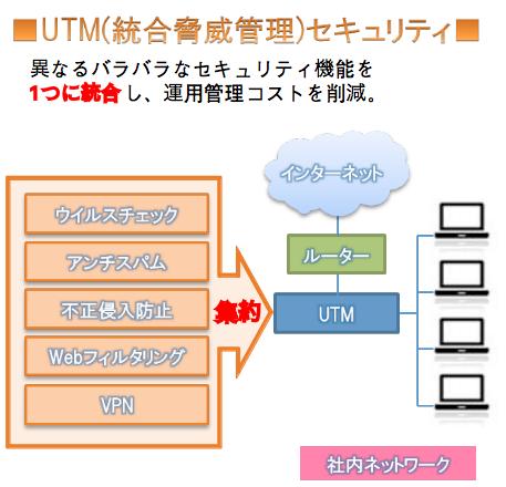 UTM01
